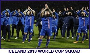 Iceland World Cup Squad for Russia 2018