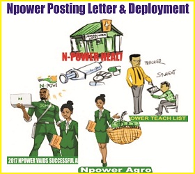Npower Posting Letter & Deployment Area 2018